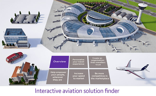 Watch our aviation solution finder