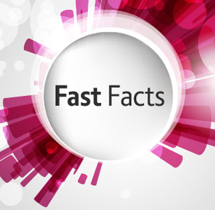 BT Fast Facts