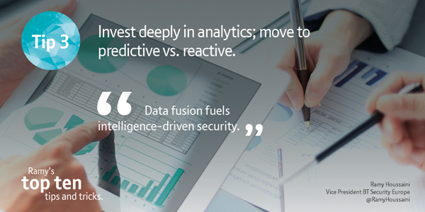 invest deeply in analytics; move to predictive vs. reactive.